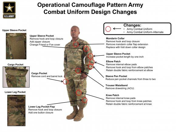 Scorpion W2 Operational Camouflage Pattern OCP changes